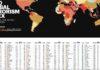 Classement Liban Monde Menace Terroriste