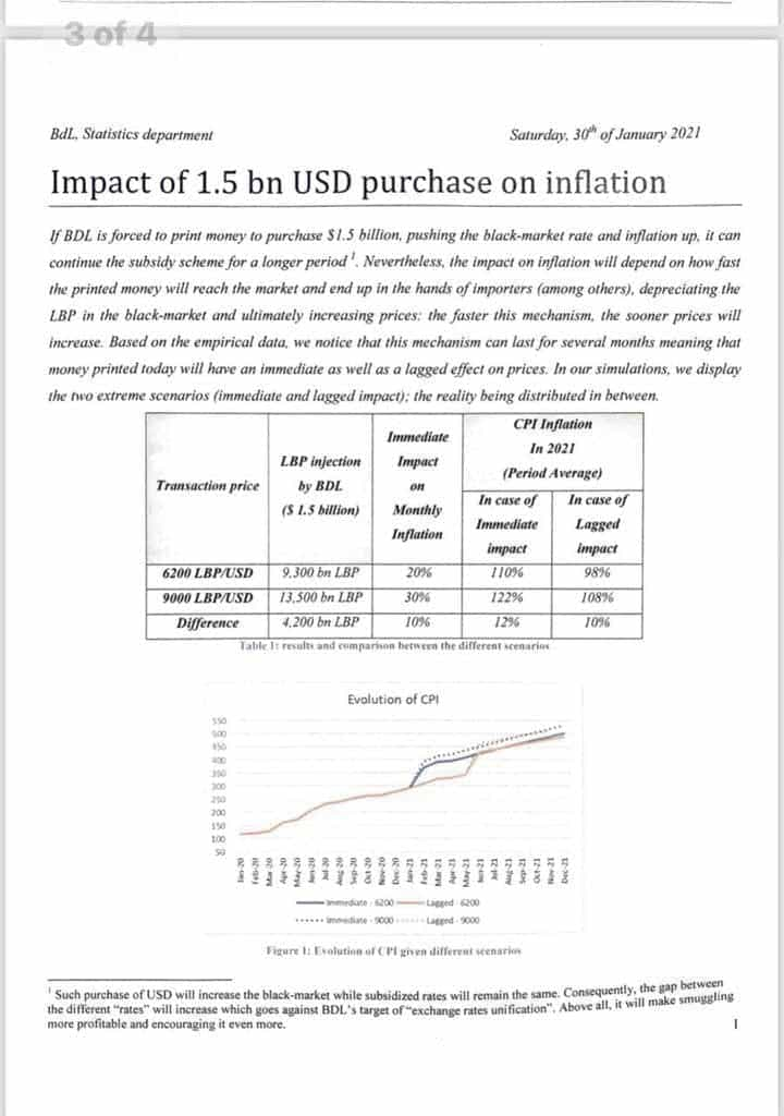Document Inflation Bdl